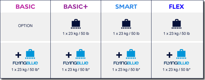 fon-betgame.cf is a leading travel comparison site that lets you find cheap flights, hotels, car rentals and vacation packages online. Whether you're traveling for fun, business, adventure, or relaxation, your ideal trip is simply a click away! You can compare airline fares, hotel rates, and car rentals from all the top internet travel sites in one location.